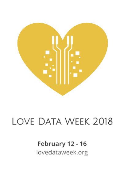 Love Data Week: Network analysis on publication data